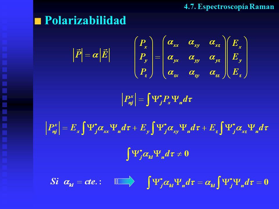 4.7. Espectroscopía Raman Polarizabilidad