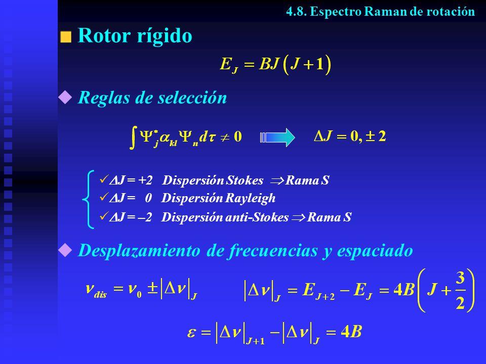 Rotor rígido Reglas de selección