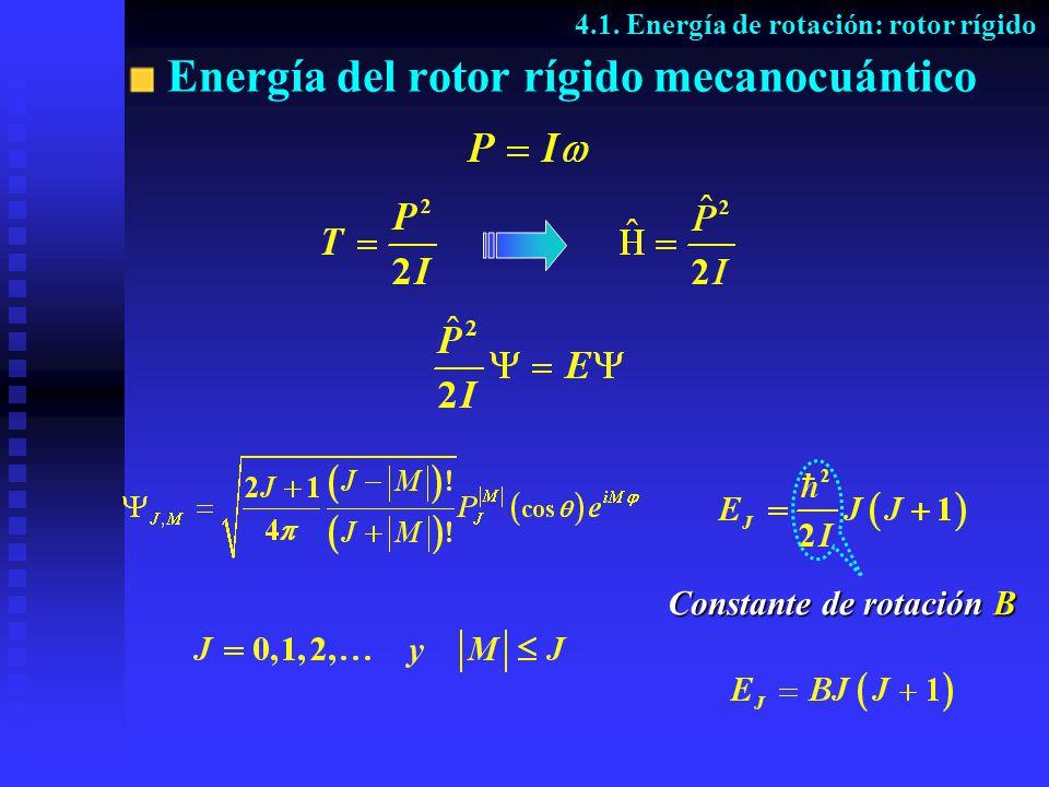 Energía del rotor rígido mecanocuántico