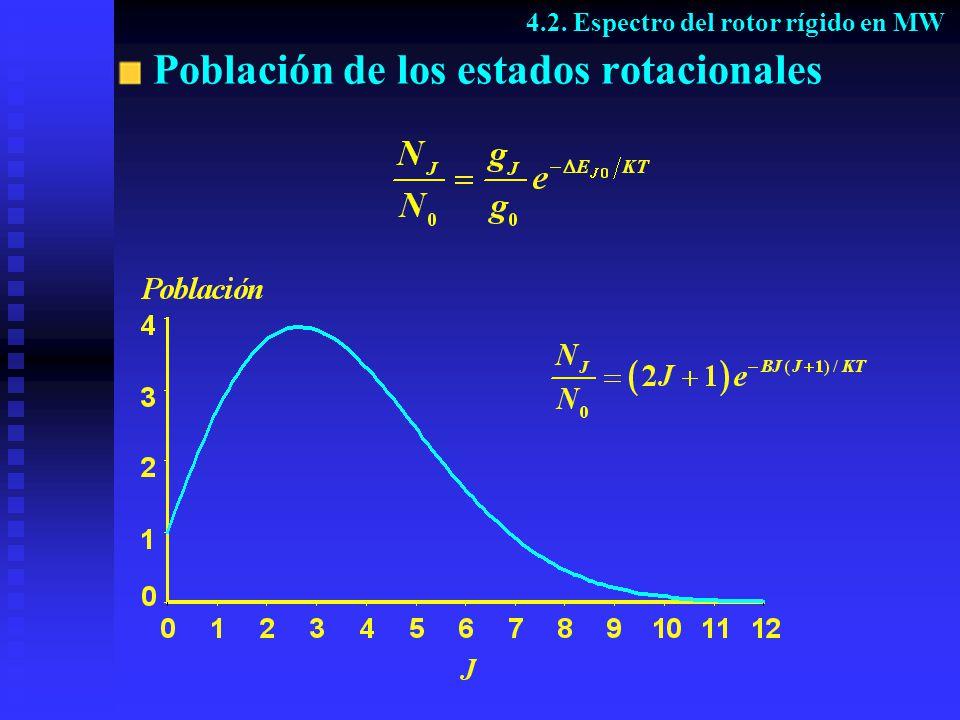 Población de los estados rotacionales