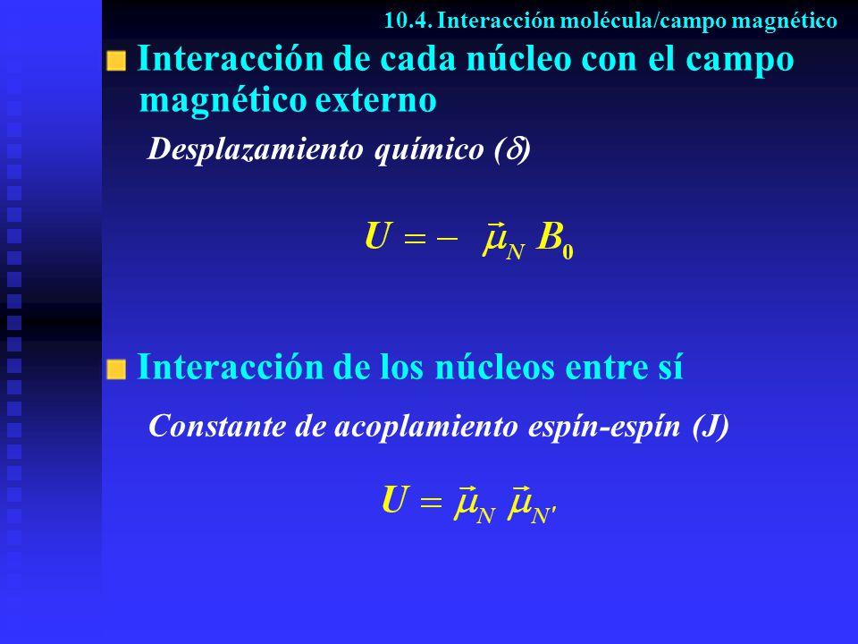 Interacción de cada núcleo con el campo magnético externo