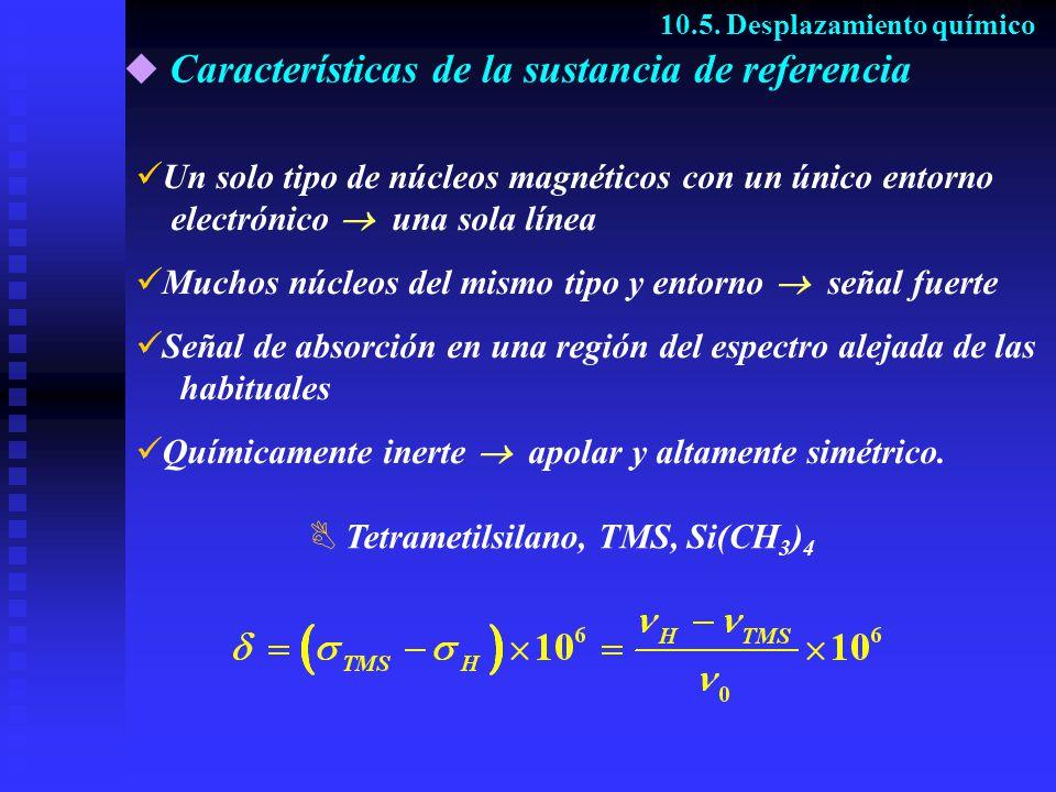 Características de la sustancia de referencia