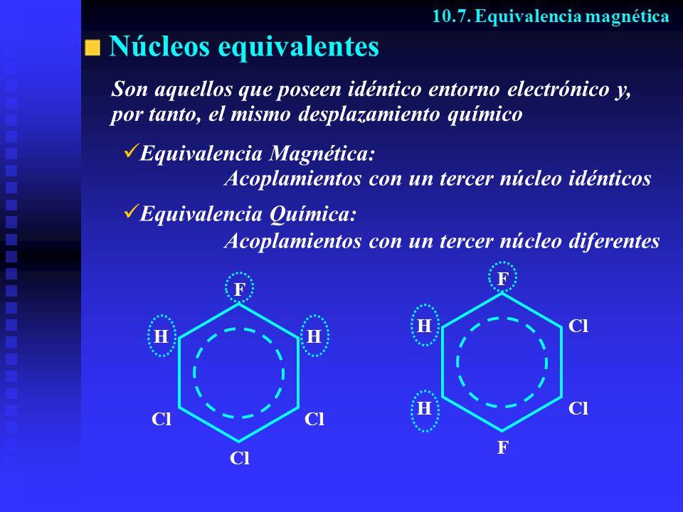 10.7. Equivalencia magnética