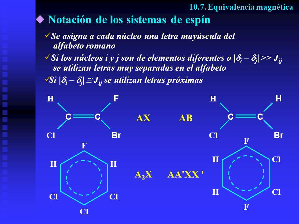 Notación de los sistemas de espín