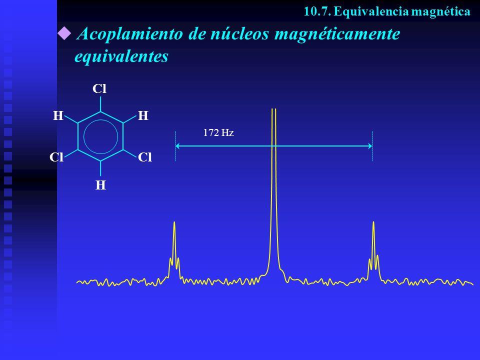 Acoplamiento de núcleos magnéticamente equivalentes