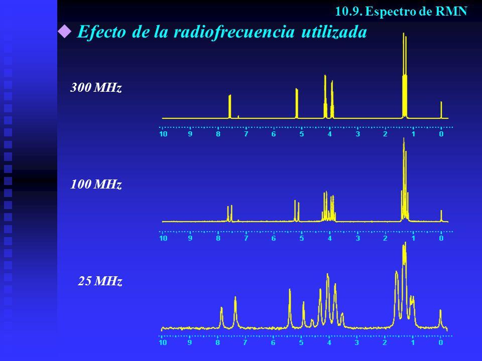 Efecto de la radiofrecuencia utilizada