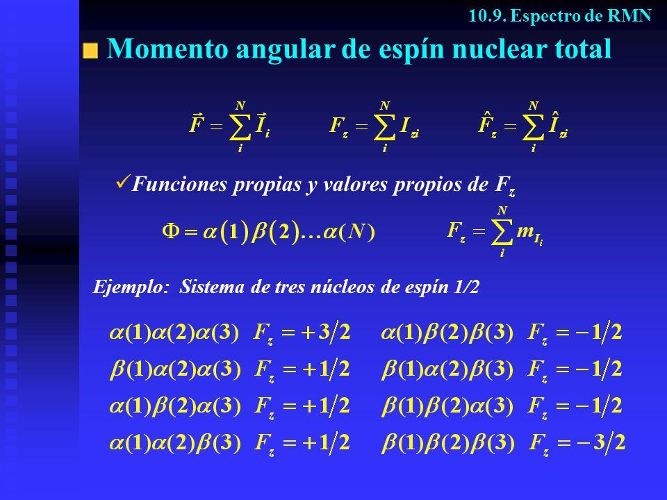 Momento angular de espín nuclear total