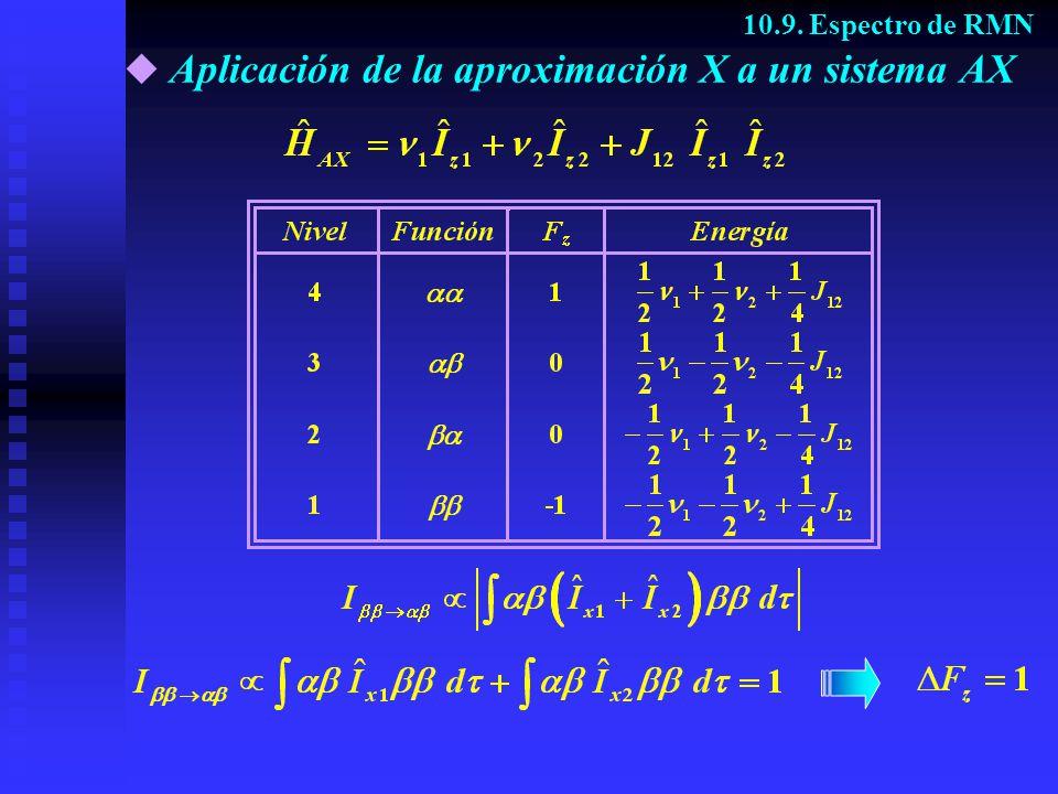 Aplicación de la aproximación X a un sistema AX