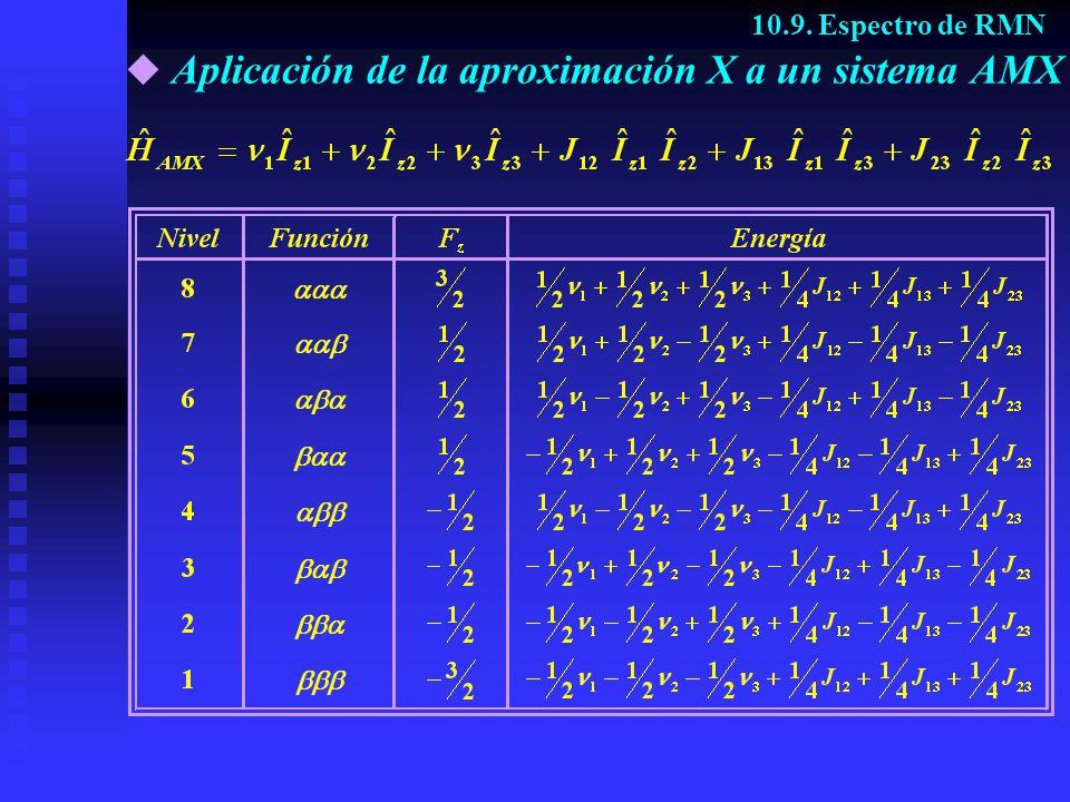Aplicación de la aproximación X a un sistema AMX