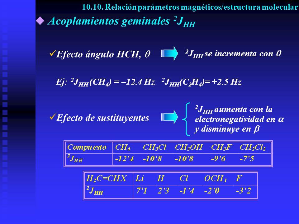 Acoplamientos geminales 2JHH