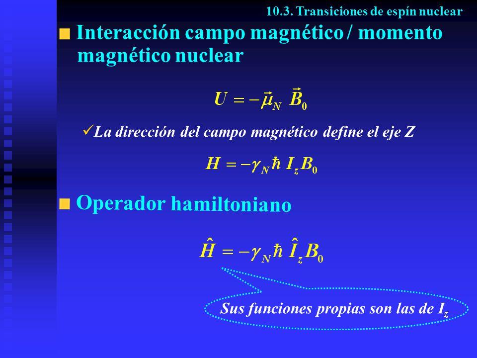 Interacción campo magnético / momento magnético nuclear