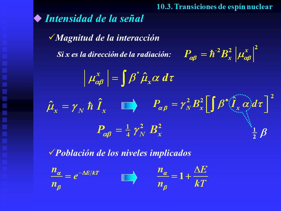 Intensidad de la señal Magnitud de la interacción