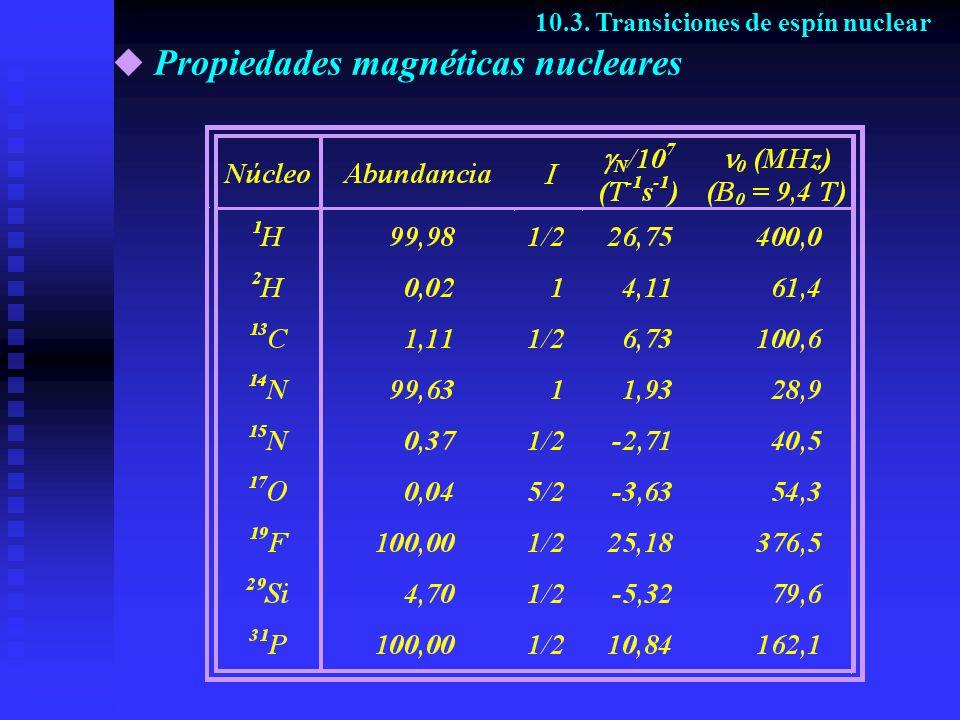 Propiedades magnéticas nucleares