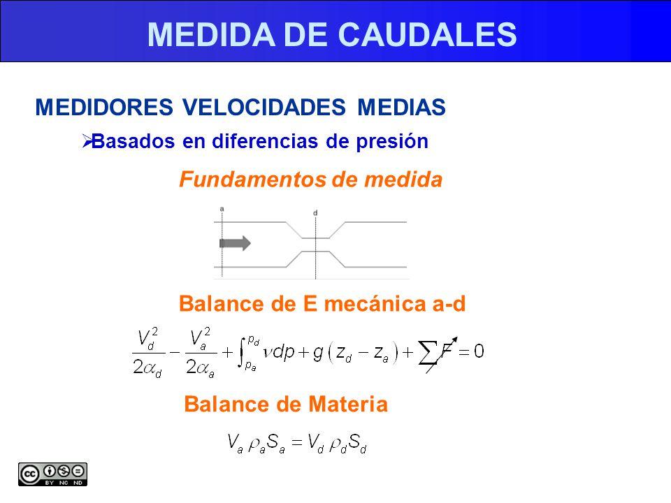 MEDIDA DE CAUDALES MEDIDORES VELOCIDADES MEDIAS Fundamentos de medida