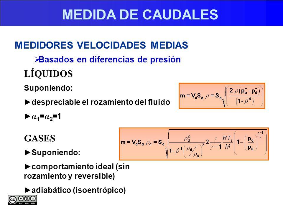 MEDIDA DE CAUDALES MEDIDORES VELOCIDADES MEDIAS LÍQUIDOS GASES