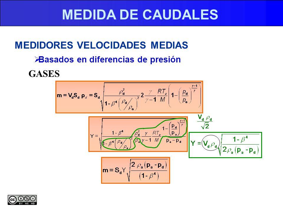 MEDIDA DE CAUDALES MEDIDORES VELOCIDADES MEDIAS GASES