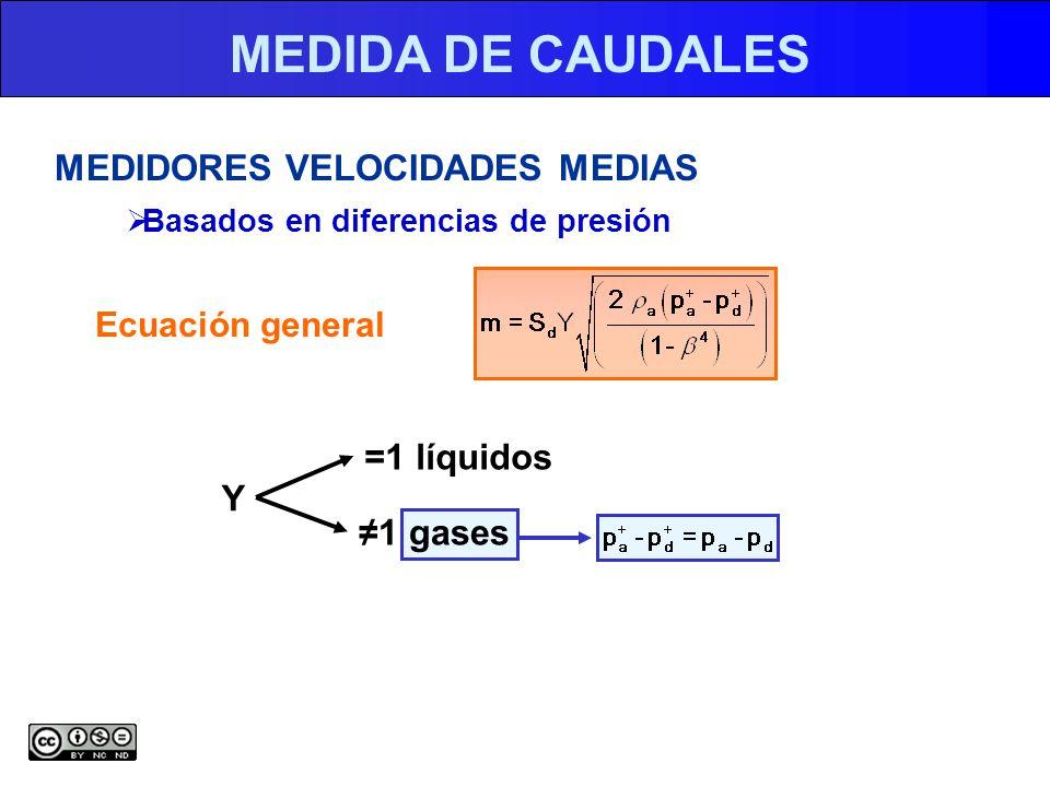 MEDIDA DE CAUDALES MEDIDORES VELOCIDADES MEDIAS =1 líquidos Y ≠1 gases