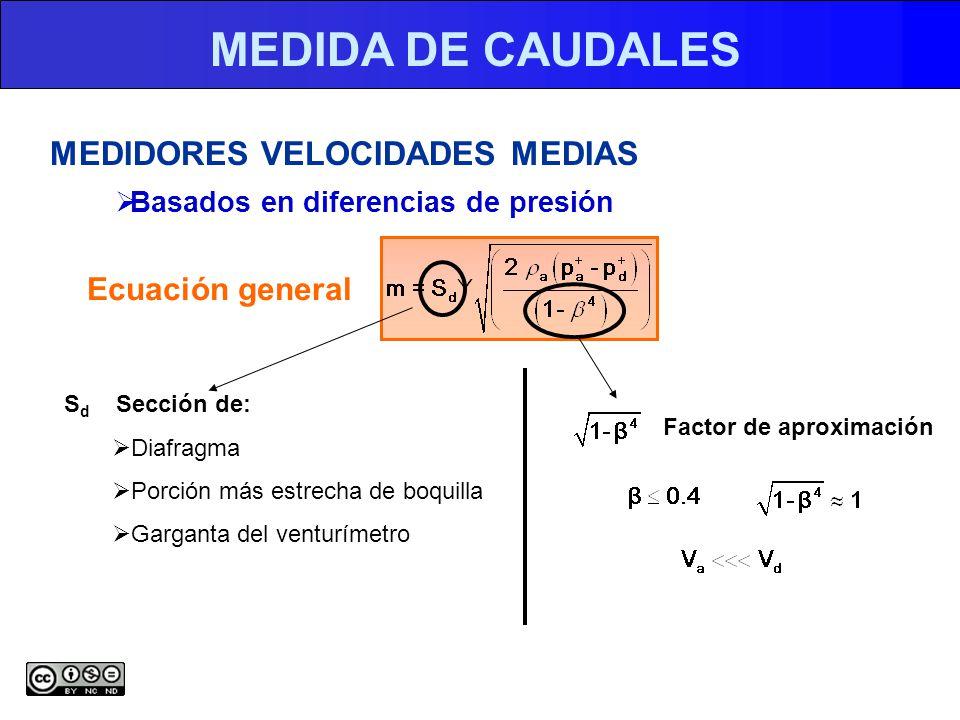 MEDIDA DE CAUDALES MEDIDORES VELOCIDADES MEDIAS Ecuación general