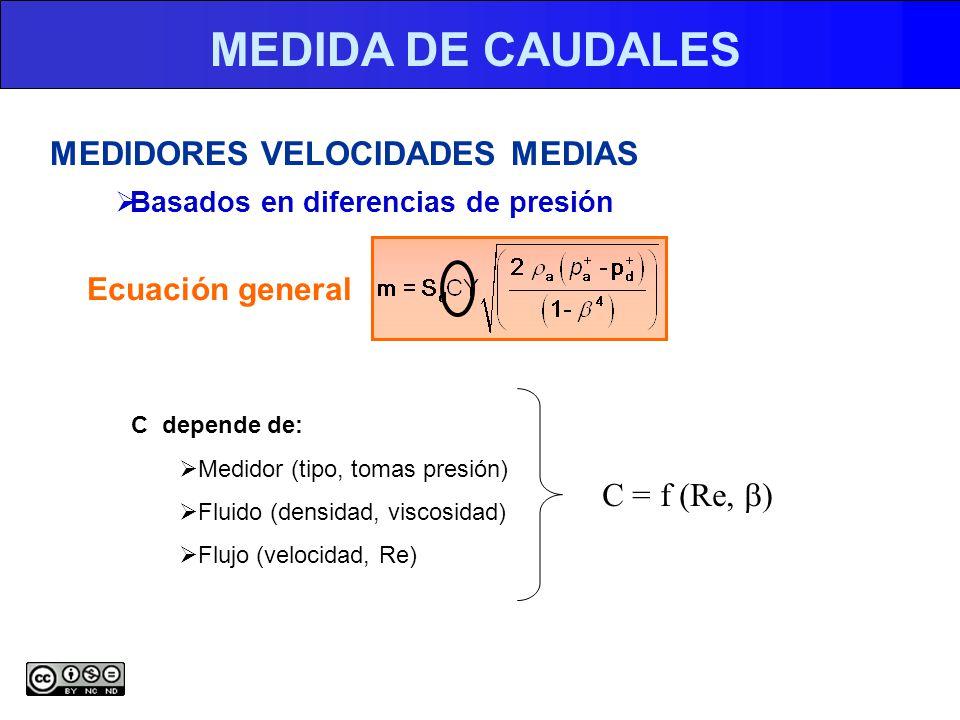 MEDIDA DE CAUDALES MEDIDORES VELOCIDADES MEDIAS C = f (Re, b)