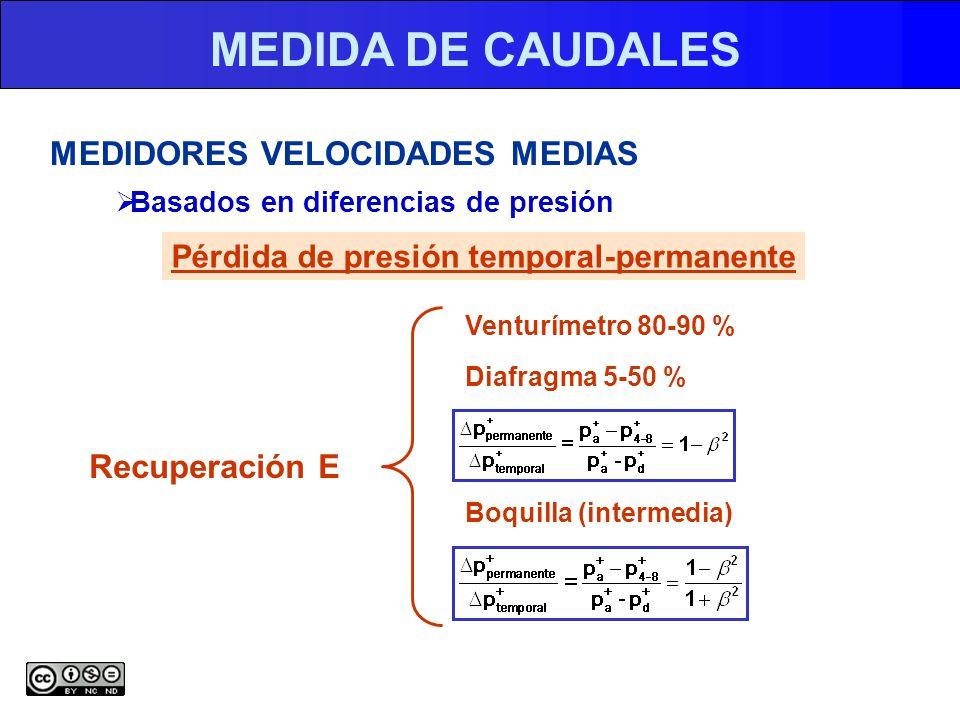 MEDIDA DE CAUDALES MEDIDORES VELOCIDADES MEDIAS Recuperación E