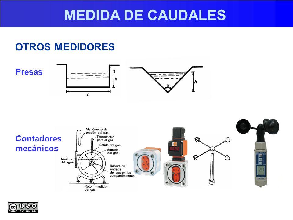 MEDIDA DE CAUDALES OTROS MEDIDORES Presas Contadores mecánicos