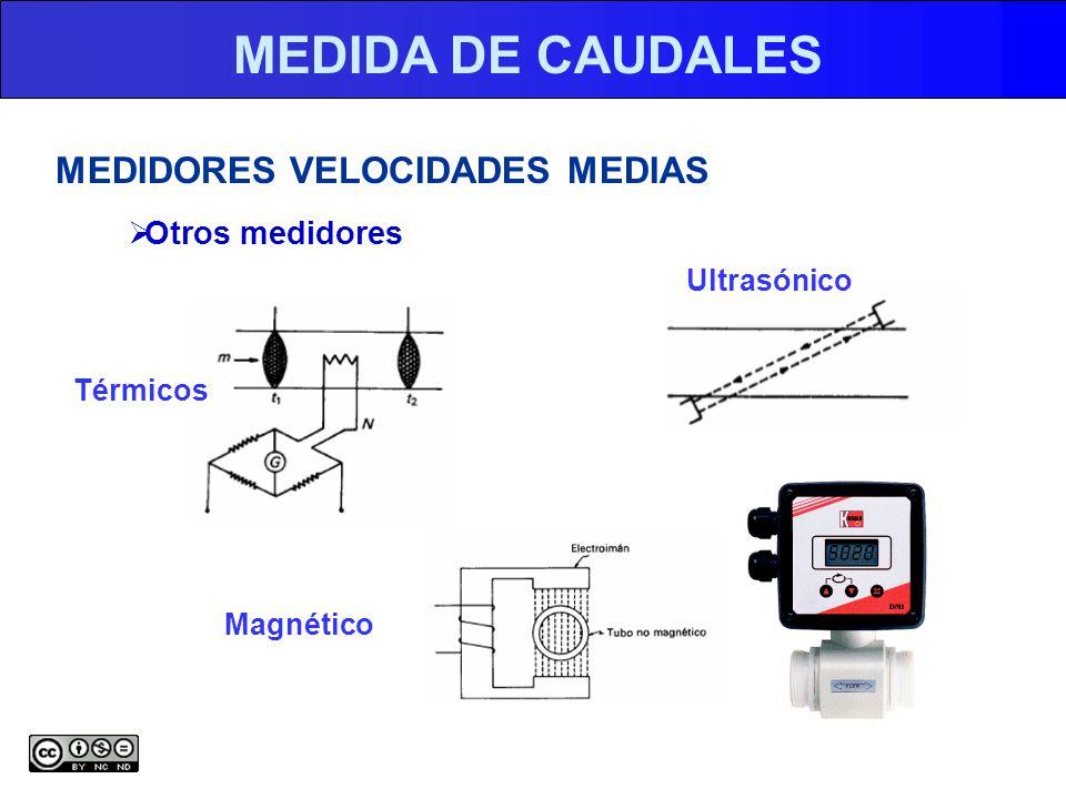 MEDIDA DE CAUDALES MEDIDORES VELOCIDADES MEDIAS Otros medidores