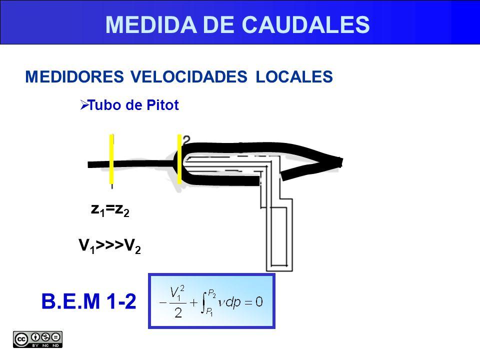 MEDIDA DE CAUDALES B.E.M 1-2 MEDIDORES VELOCIDADES LOCALES z1=z2