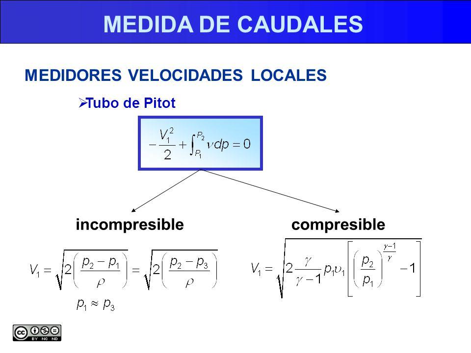 MEDIDA DE CAUDALES MEDIDORES VELOCIDADES LOCALES incompresible