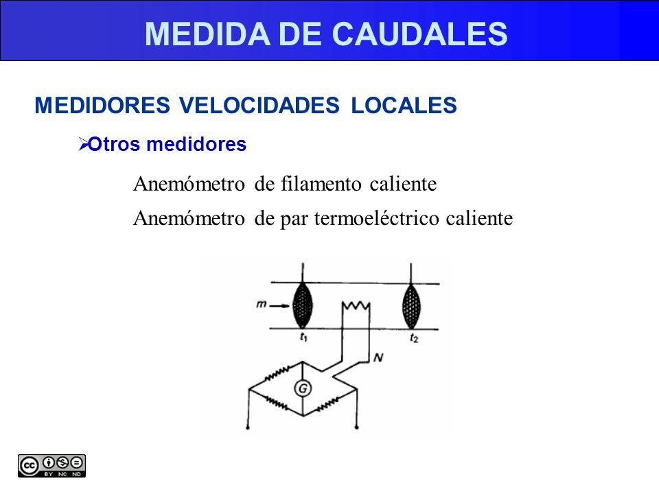 MEDIDA DE CAUDALES MEDIDORES VELOCIDADES LOCALES