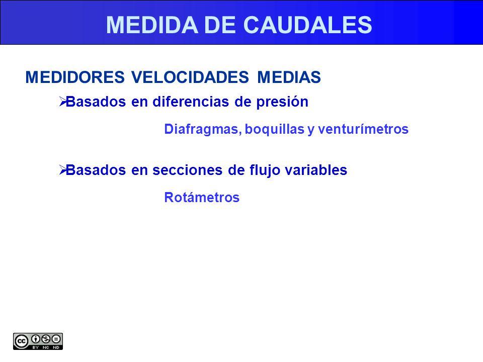 MEDIDA DE CAUDALES MEDIDORES VELOCIDADES MEDIAS