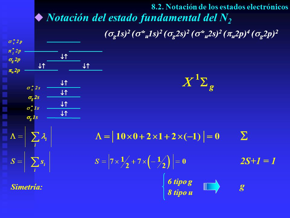 Notación del estado fundamental del N2