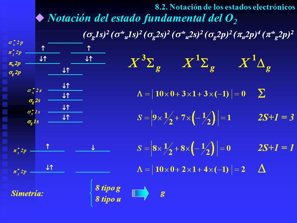 Notación del estado fundamental del O2