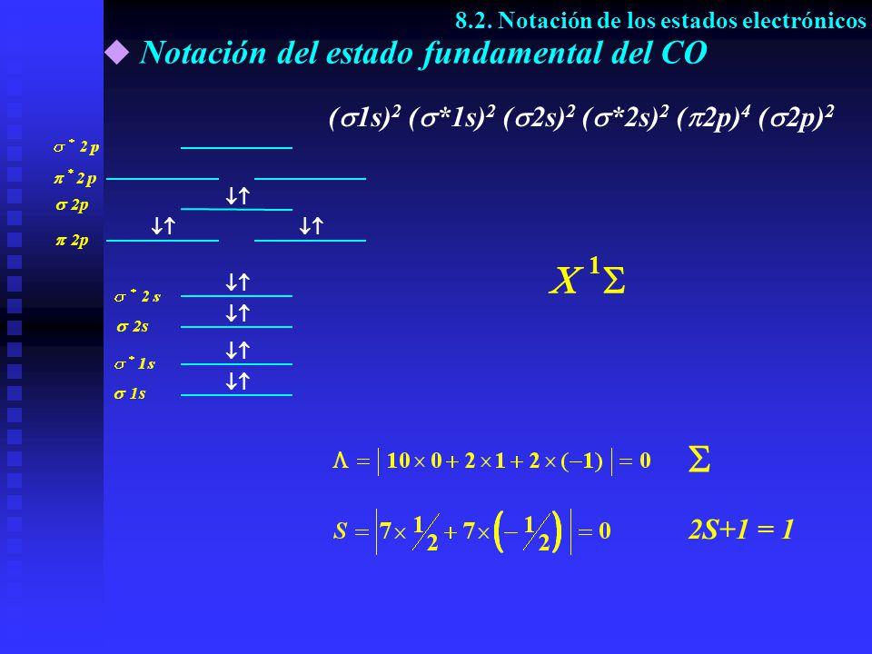 Notación del estado fundamental del CO