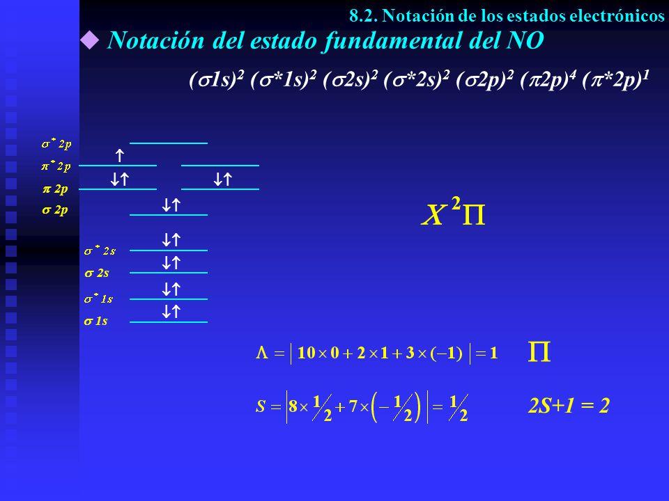 Notación del estado fundamental del NO