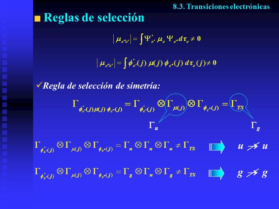 Reglas de selección Regla de selección de simetría: u g