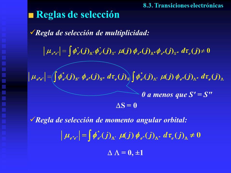 Reglas de selección Regla de selección de multiplicidad: