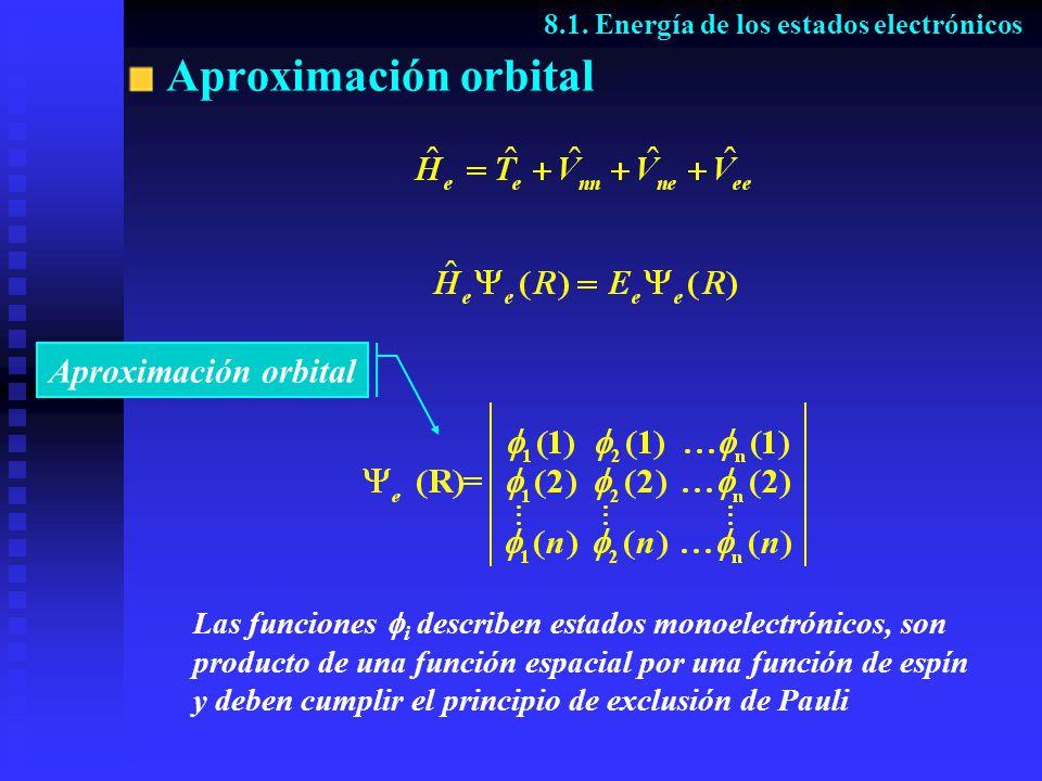 Aproximación orbital Aproximación orbital
