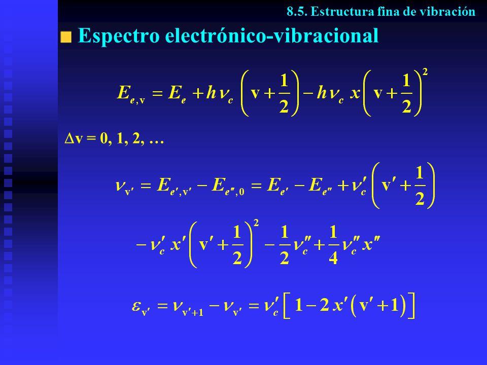 Espectro electrónico-vibracional