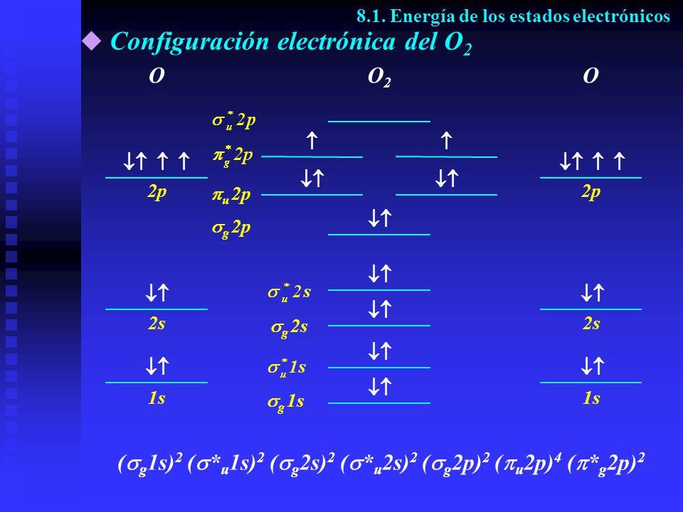 Configuración electrónica del O2