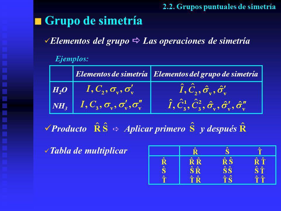 Grupo de simetría Producto 2.2. Grupos puntuales de simetría