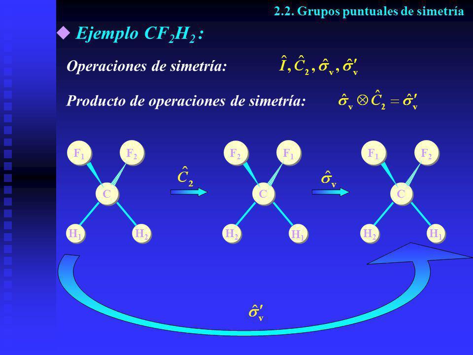 Ejemplo CF2H2 : Operaciones de simetría: