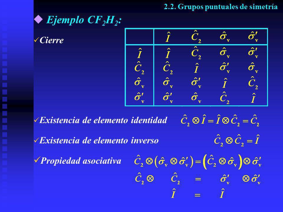 Ejemplo CF2H2: Propiedad asociativa 2.2. Grupos puntuales de simetría