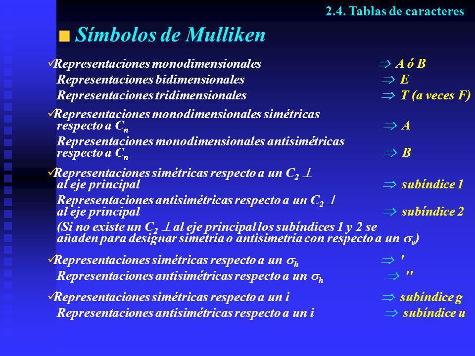 Símbolos de Mulliken 2.4. Tablas de caracteres