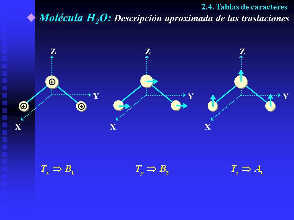 Molécula H2O: Descripción aproximada de las traslaciones