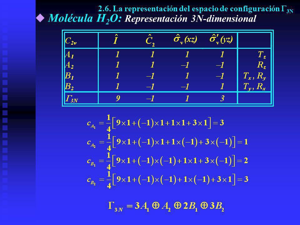 Molécula H2O: Representación 3N-dimensional