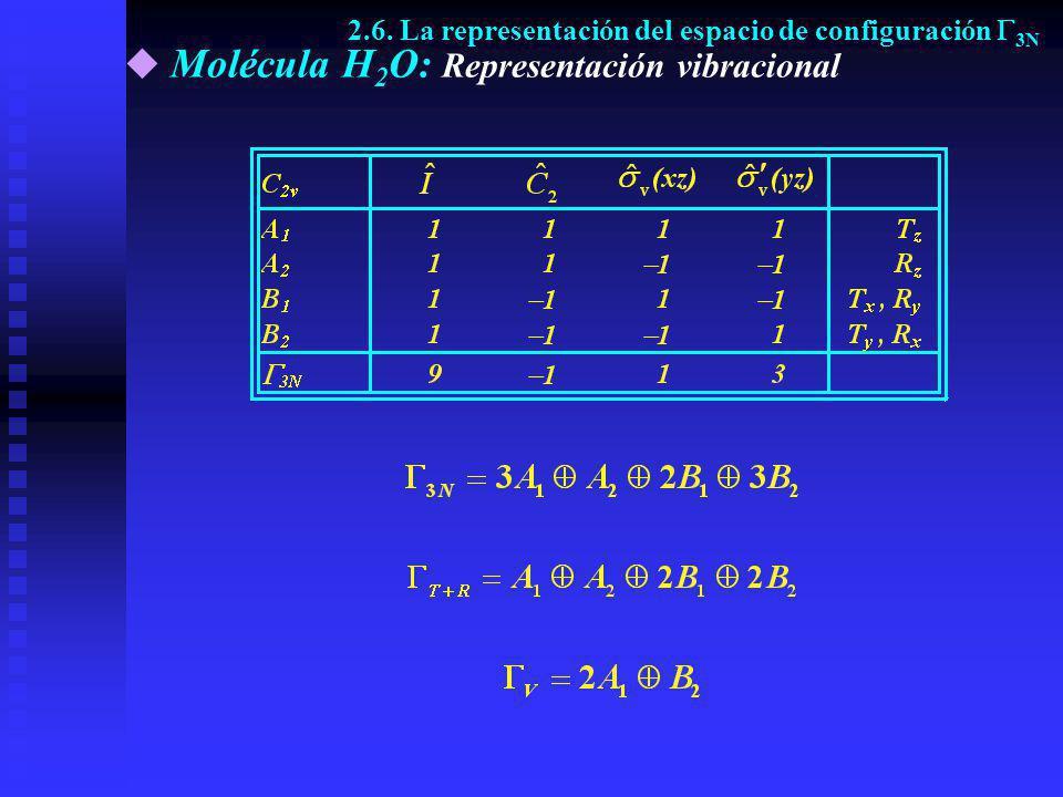 Molécula H2O: Representación vibracional