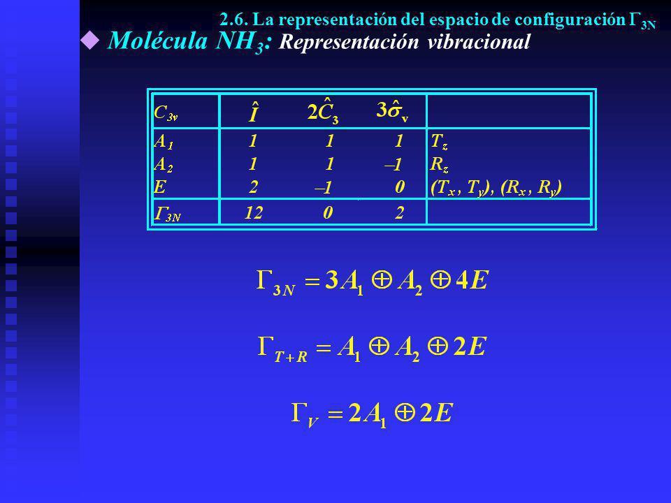 Molécula NH3: Representación vibracional