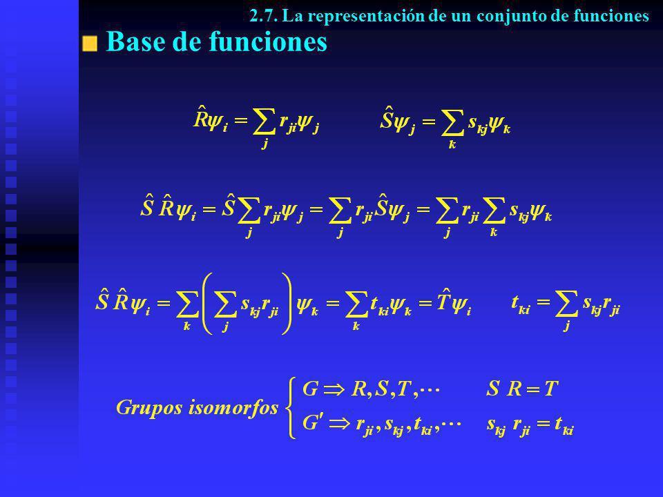 2.7. La representación de un conjunto de funciones