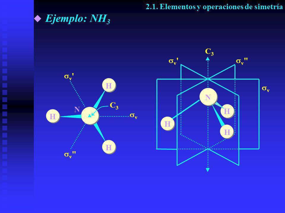 Ejemplo: NH3 2.1. Elementos y operaciones de simetría H v v N C3