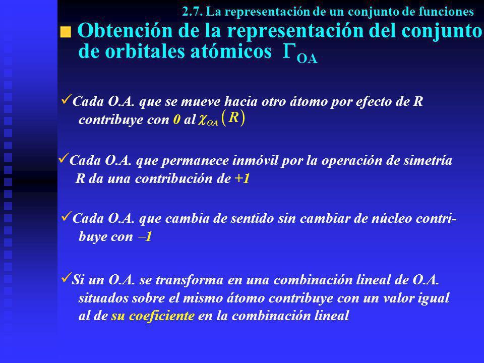 Obtención de la representación del conjunto de orbitales atómicos OA